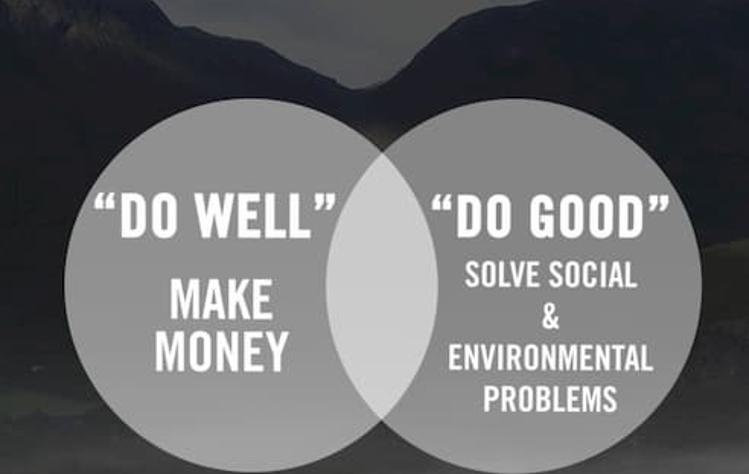 Do well Do good